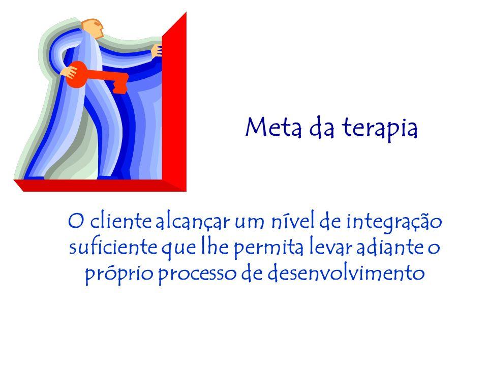 Meta da terapia O cliente alcançar um nível de integração suficiente que lhe permita levar adiante o próprio processo de desenvolvimento.