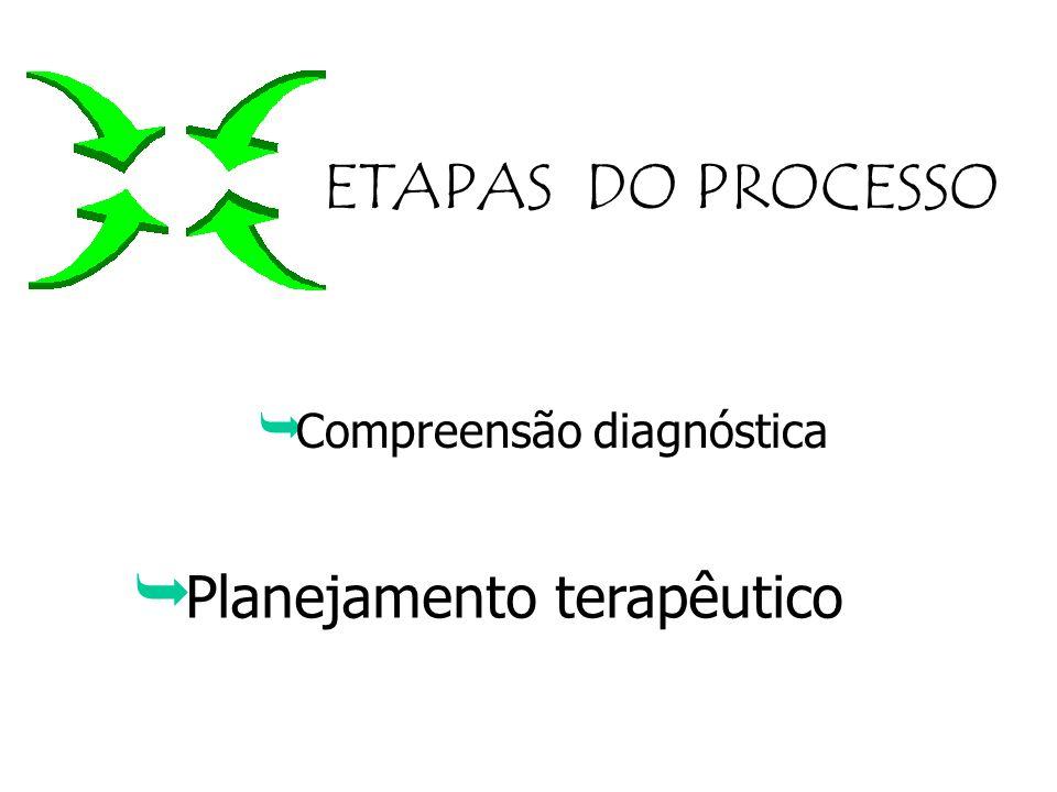 ETAPAS DO PROCESSO Compreensão diagnóstica Planejamento terapêutico
