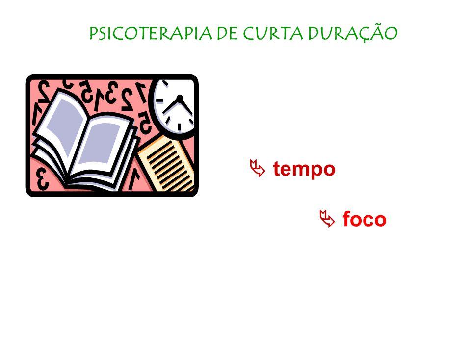 PSICOTERAPIA DE CURTA DURAÇÃO