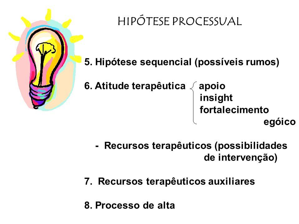 HIPÓTESE PROCESSUAL 5. Hipótese sequencial (possíveis rumos)