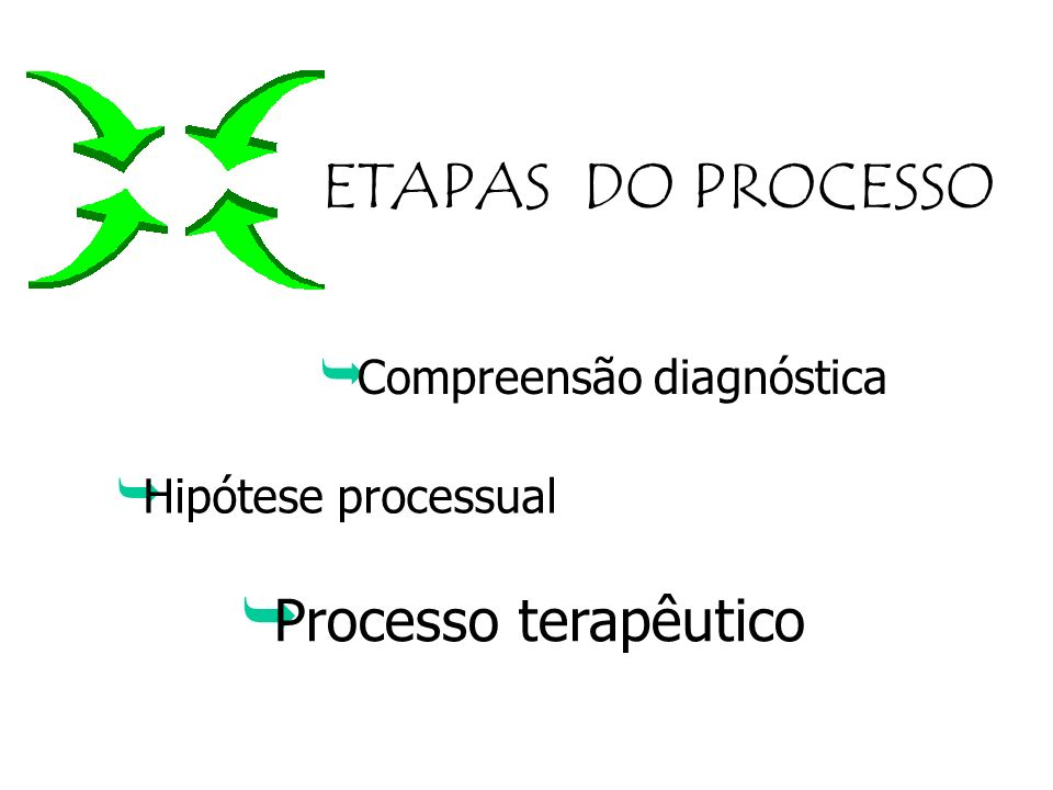 ETAPAS DO PROCESSO Processo terapêutico Compreensão diagnóstica