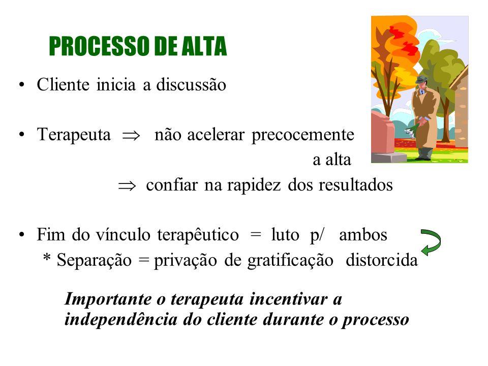 PROCESSO DE ALTA Cliente inicia a discussão