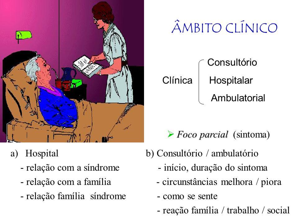 ÂMBITO CLÍNICO Clínica Hospitalar Ambulatorial Foco parcial (sintoma)