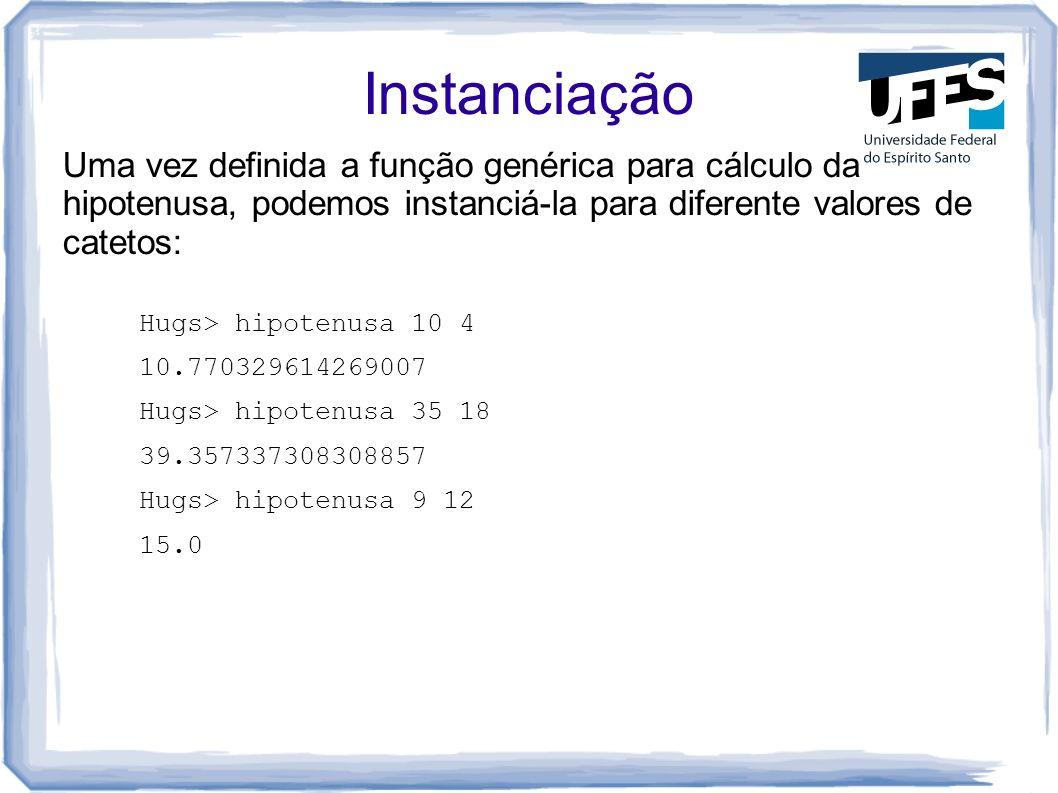 Instanciação Uma vez definida a função genérica para cálculo da hipotenusa, podemos instanciá-la para diferente valores de catetos: