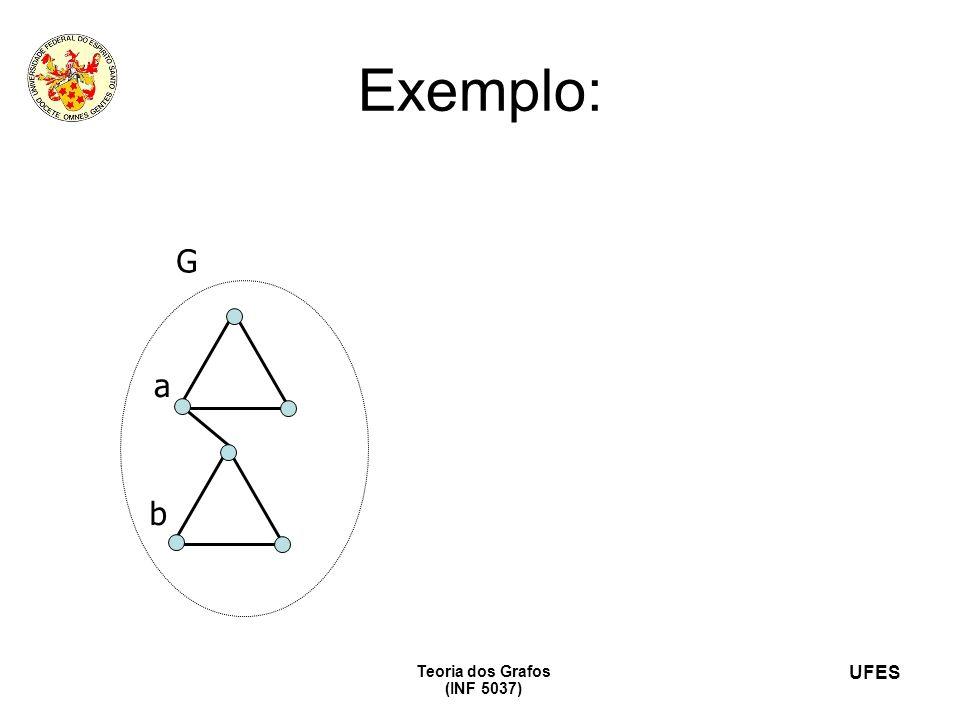 Exemplo: G a b Teoria dos Grafos (INF 5037) 10