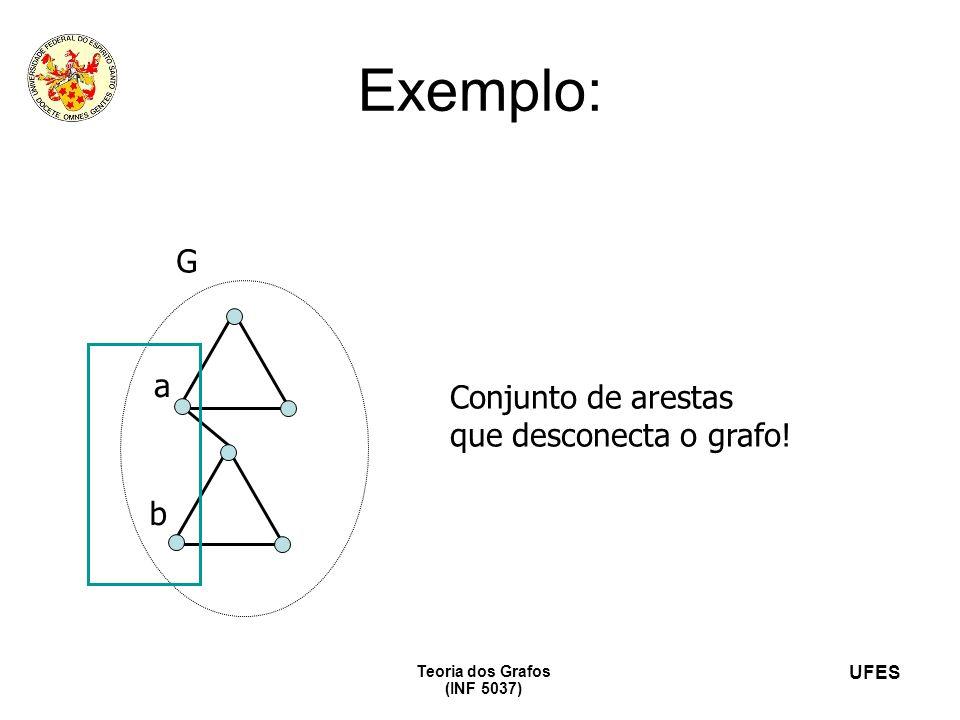 Exemplo: G a Conjunto de arestas que desconecta o grafo! b