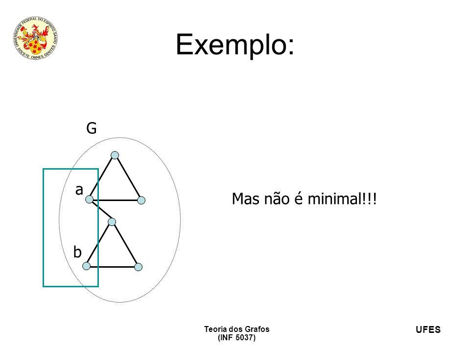 Exemplo: G a Mas não é minimal!!! b Teoria dos Grafos (INF 5037) 12