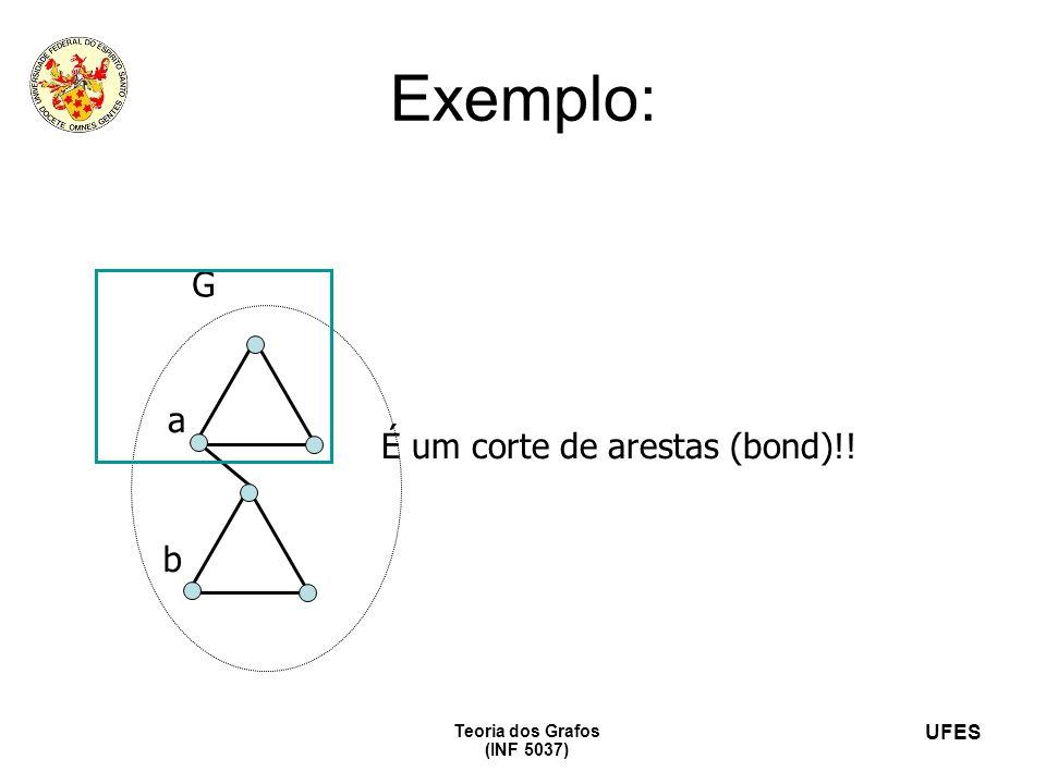 Exemplo: G a É um corte de arestas (bond)!! b Teoria dos Grafos