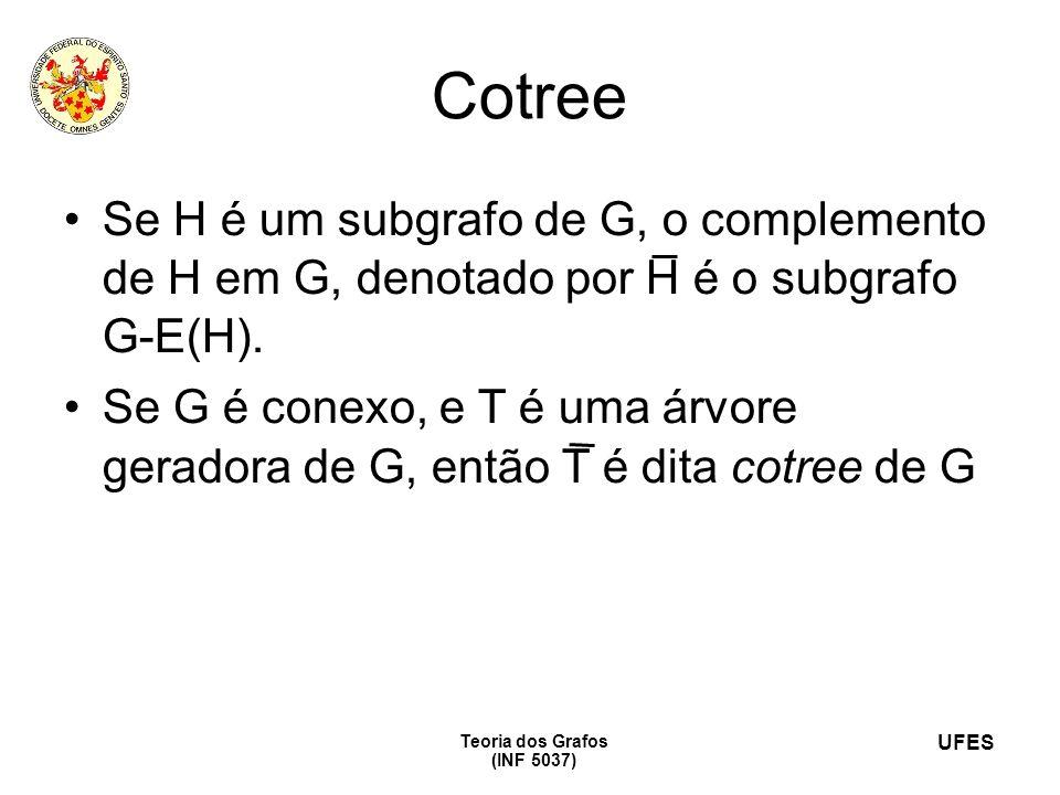 CotreeSe H é um subgrafo de G, o complemento de H em G, denotado por H é o subgrafo G-E(H).