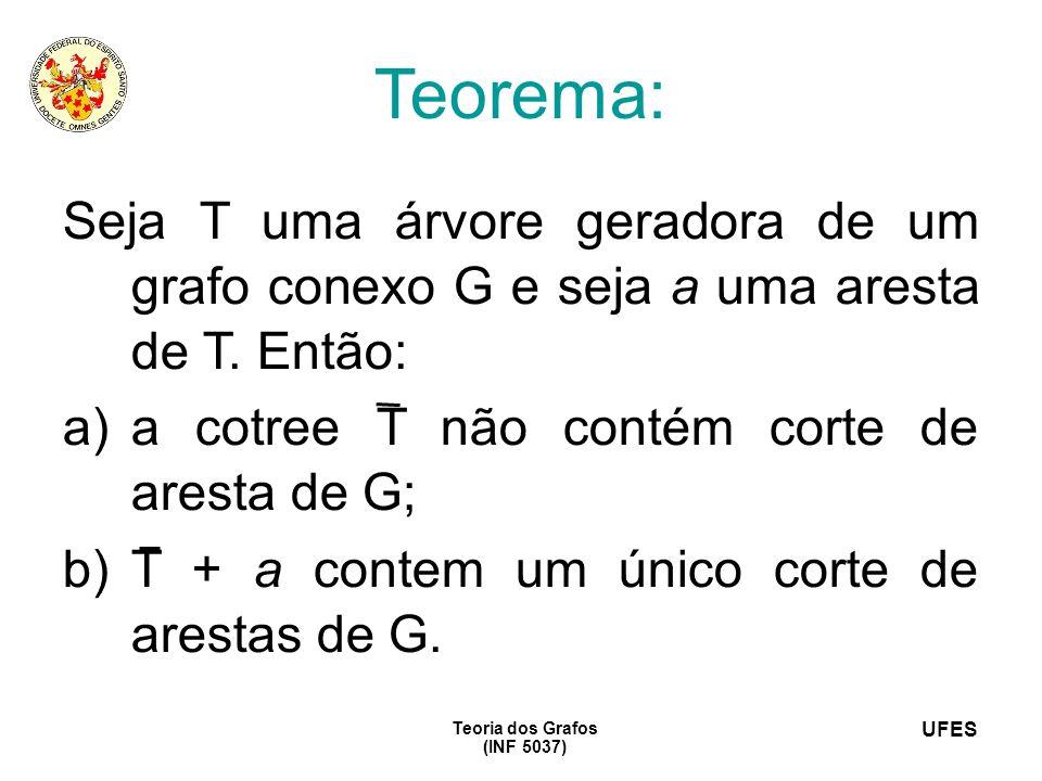 Teorema:Seja T uma árvore geradora de um grafo conexo G e seja a uma aresta de T. Então: a cotree T não contém corte de aresta de G;