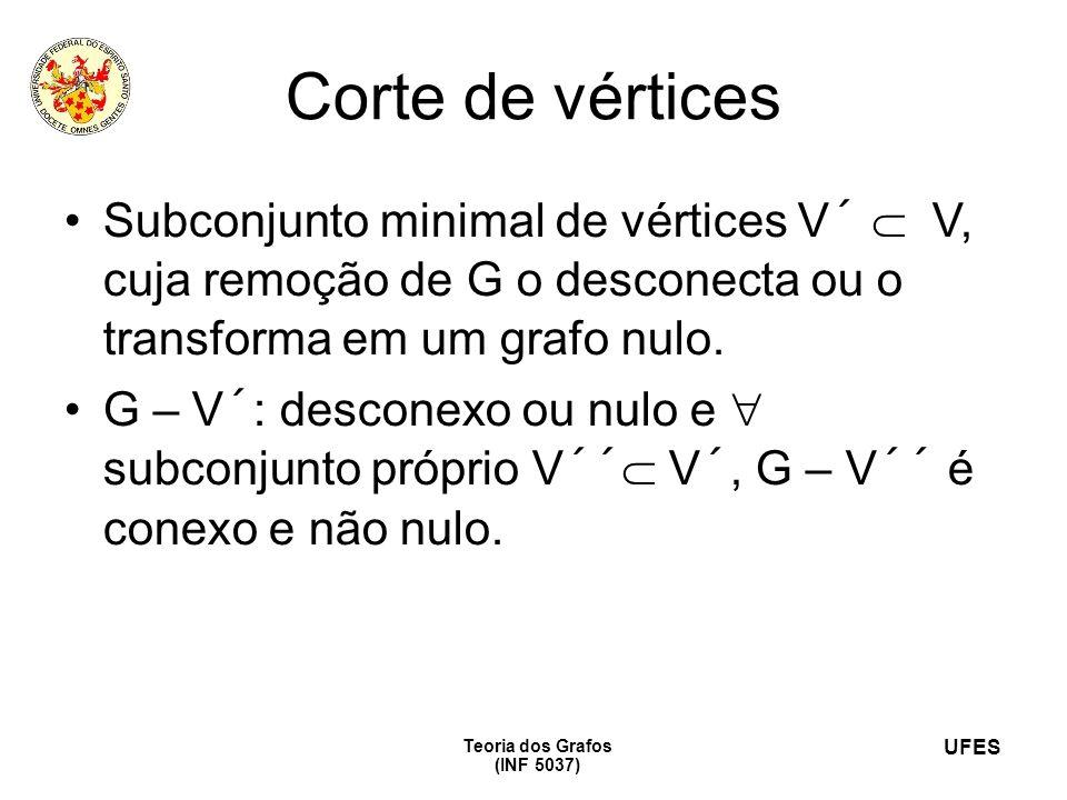 Corte de vértices Subconjunto minimal de vértices V´  V, cuja remoção de G o desconecta ou o transforma em um grafo nulo.
