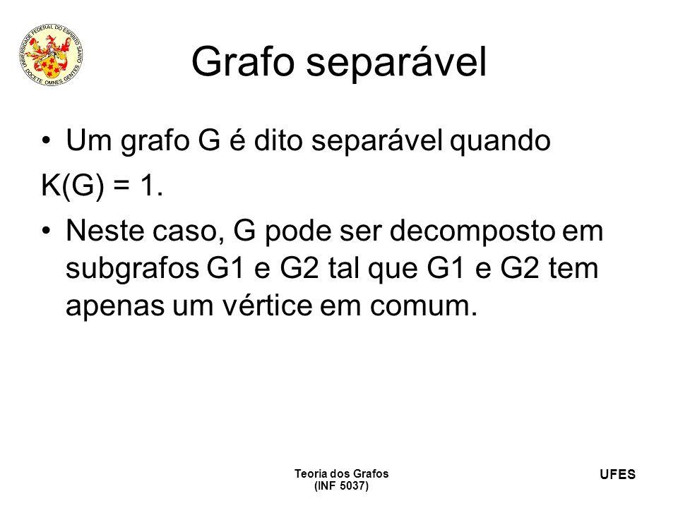 Grafo separável Um grafo G é dito separável quando K(G) = 1.