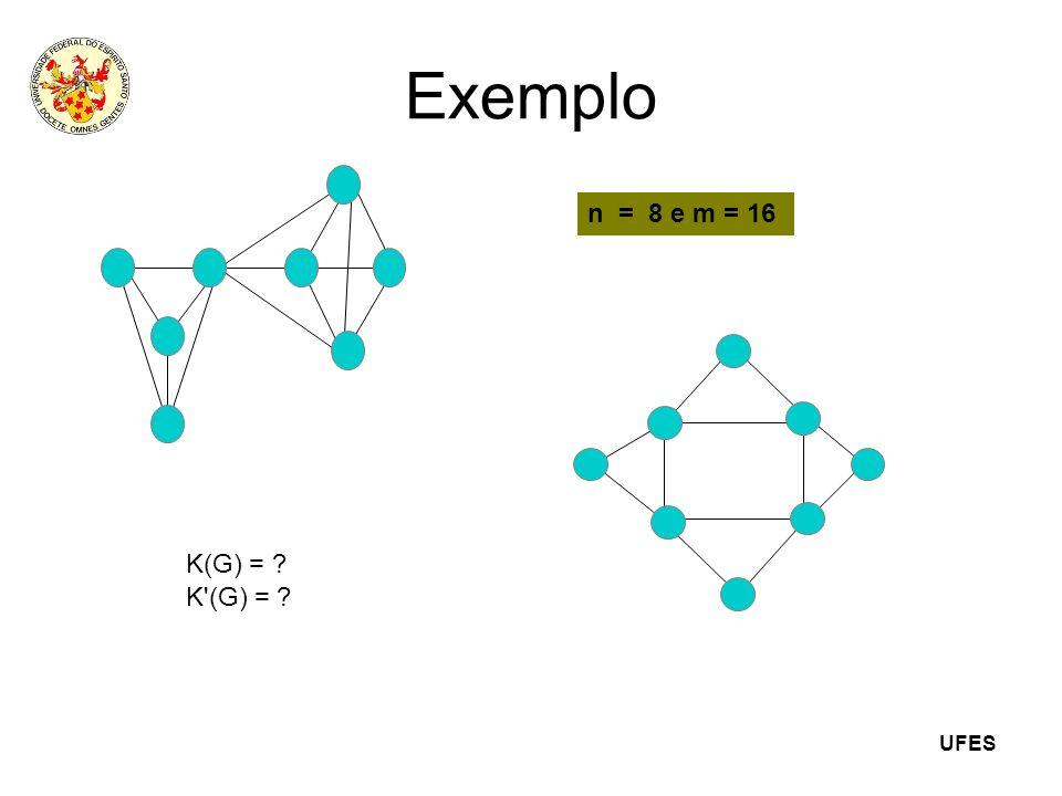 Exemplo n = 8 e m = 16 K(G) = K (G) =