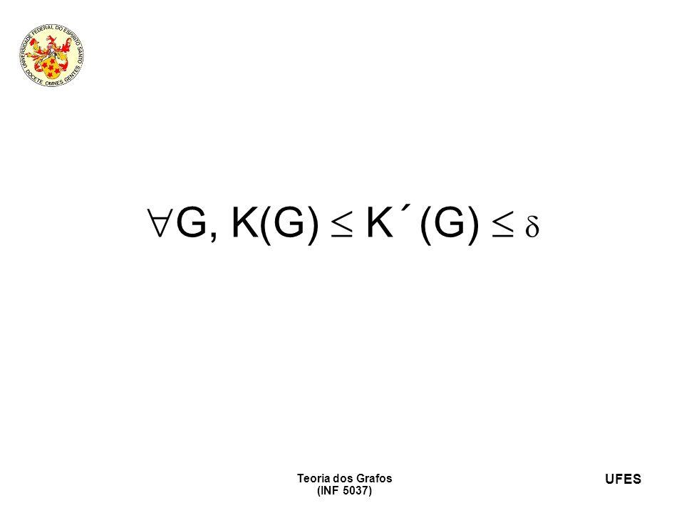 G, K(G)  K´(G)  Teoria dos Grafos (INF 5037) 31