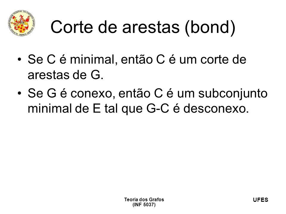 Corte de arestas (bond)