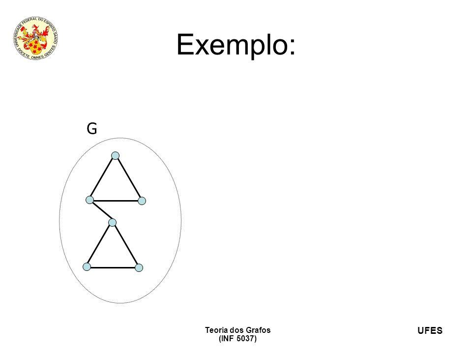 Exemplo: G Teoria dos Grafos (INF 5037) 9