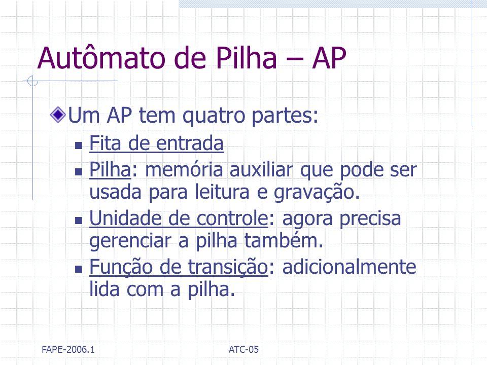 Autômato de Pilha – AP Um AP tem quatro partes: Fita de entrada