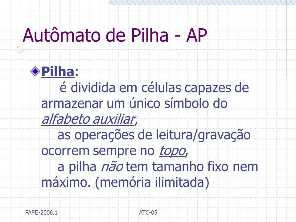 Autômato de Pilha - AP