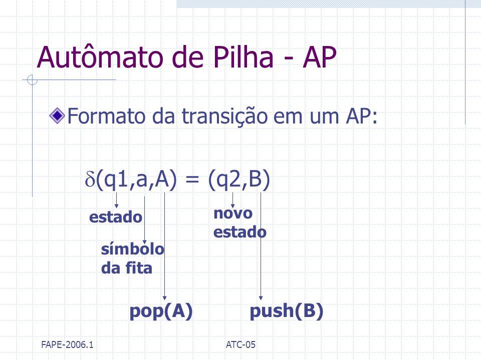 Autômato de Pilha - AP (q1,a,A) = (q2,B)