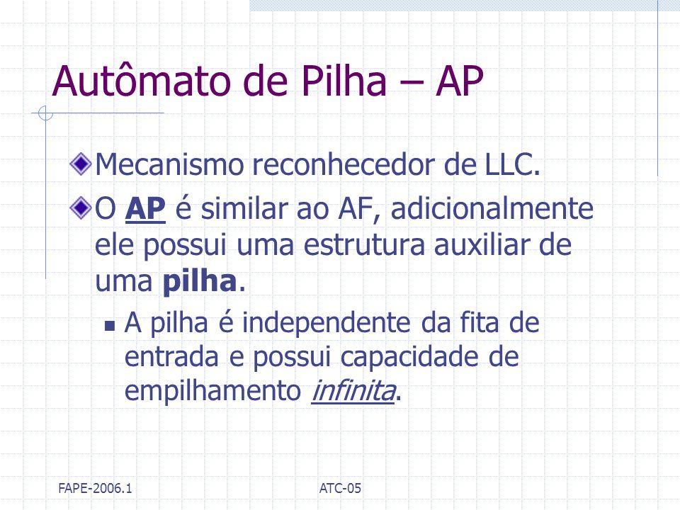Autômato de Pilha – AP Mecanismo reconhecedor de LLC.