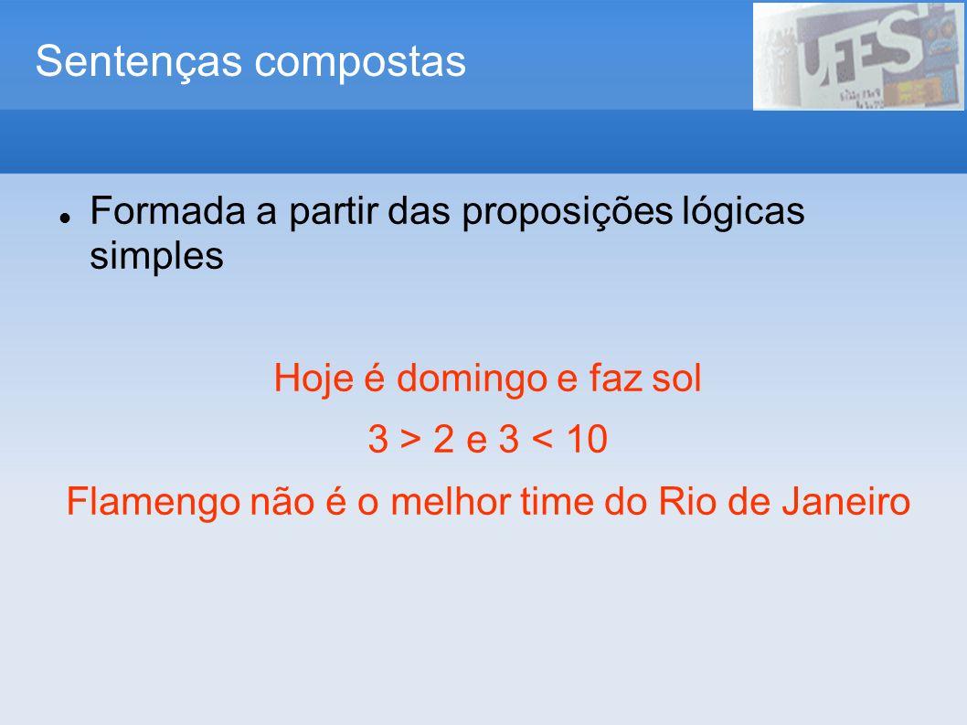 Flamengo não é o melhor time do Rio de Janeiro