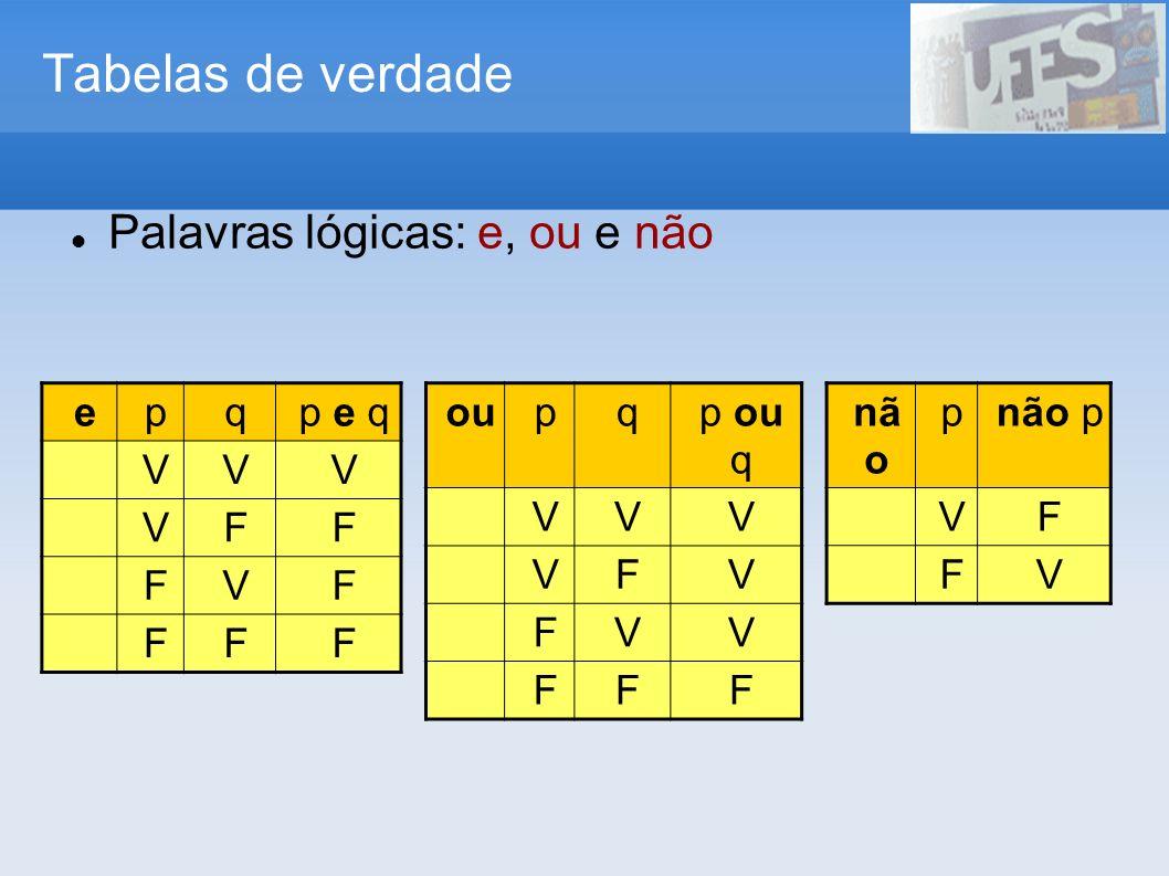 Tabelas de verdade Palavras lógicas: e, ou e não e p q p e q V F ou p