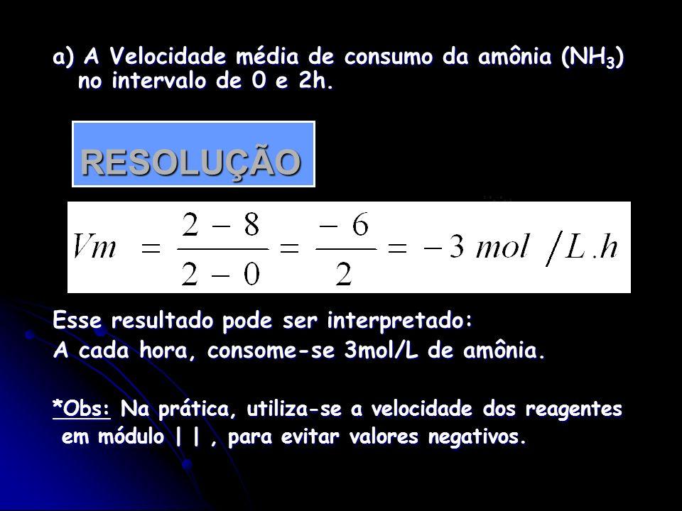 a) A Velocidade média de consumo da amônia (NH3) no intervalo de 0 e 2h.