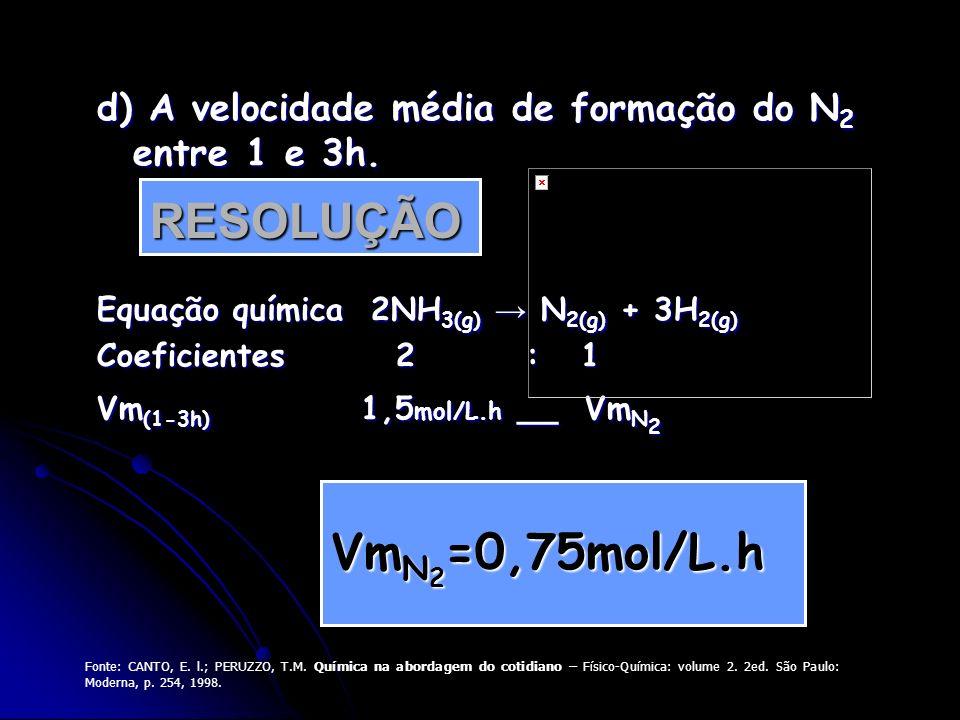 d) A velocidade média de formação do N2 entre 1 e 3h.