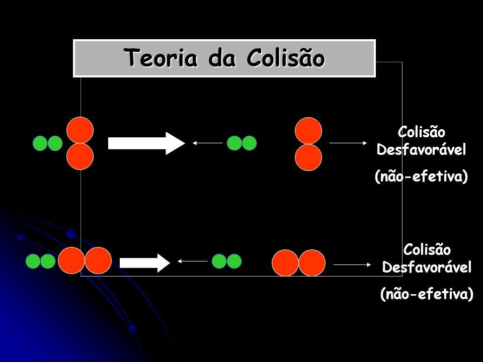 Teoria da Colisão Colisão Desfavorável (não-efetiva)