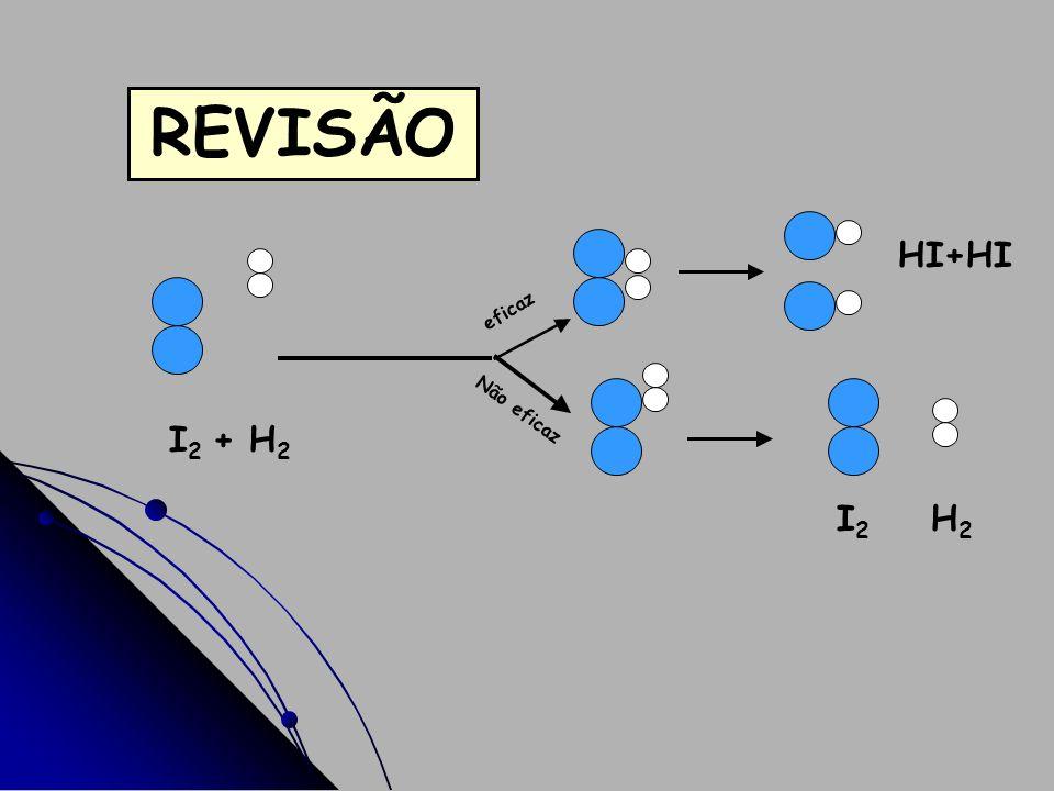 REVISÃO HI+HI eficaz Não eficaz I2 + H2 I2 H2