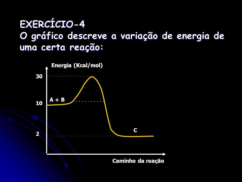 EXERCÍCIO-4 O gráfico descreve a variação de energia de uma certa reação: