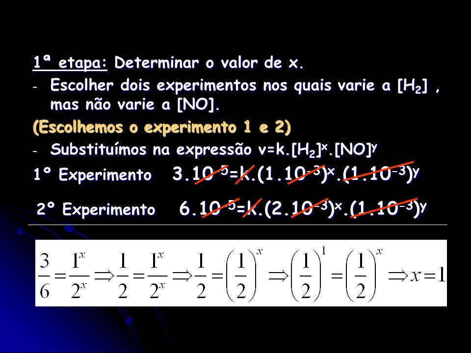 1ª etapa: Determinar o valor de x.