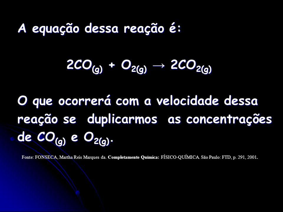 A equação dessa reação é: 2CO(g) + O2(g) → 2CO2(g)