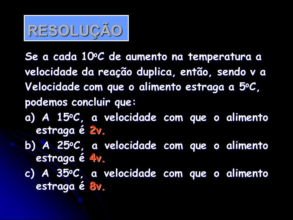 RESOLUÇÃO Se a cada 10oC de aumento na temperatura a