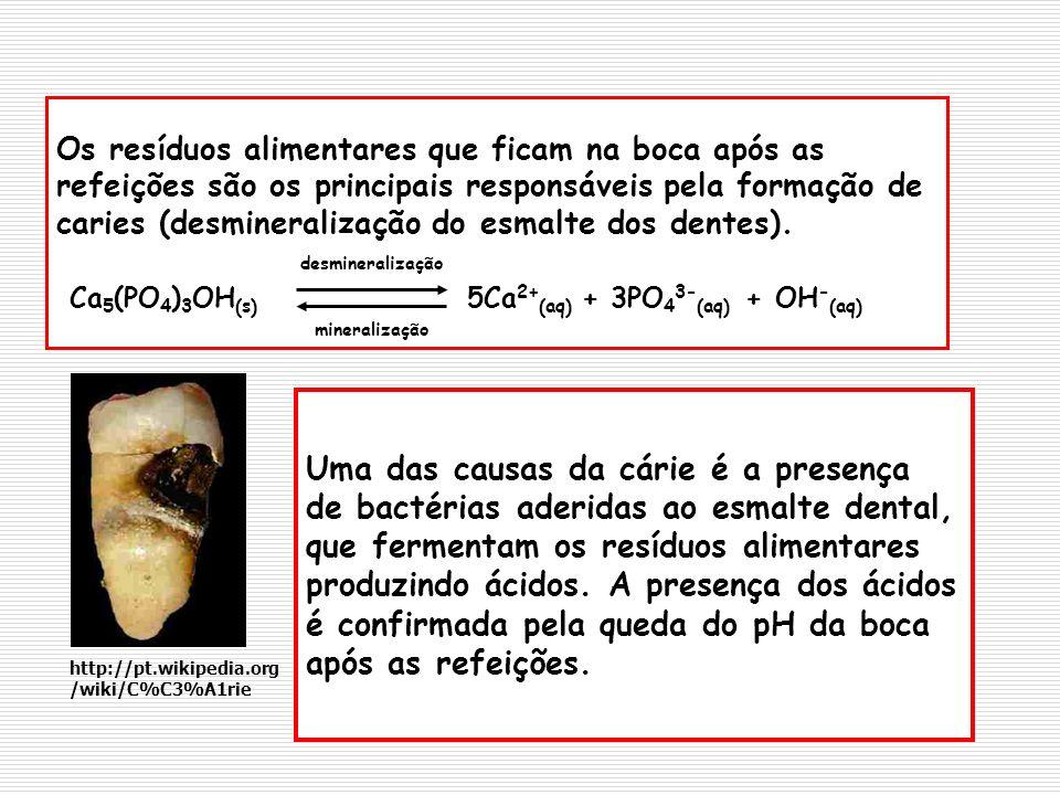 Os resíduos alimentares que ficam na boca após as refeições são os principais responsáveis pela formação de caries (desmineralização do esmalte dos dentes). Ca5(PO4)3OH(s) 5Ca2+(aq) + 3PO43-(aq) + OH-(aq)