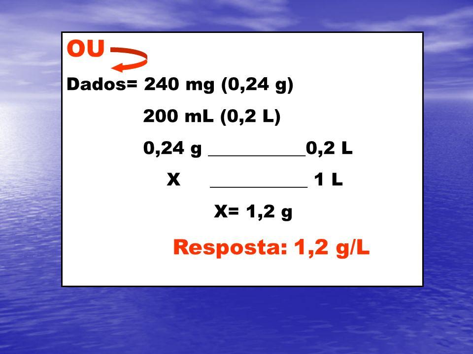 OU Dados= 240 mg (0,24 g) 200 mL (0,2 L) 0,24 g ___________0,2 L