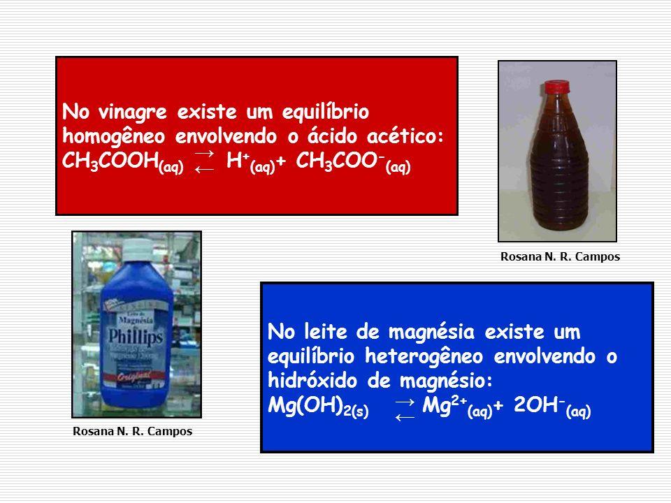 No vinagre existe um equilíbrio homogêneo envolvendo o ácido acético: CH3COOH(aq) H+(aq)+ CH3COO-(aq)