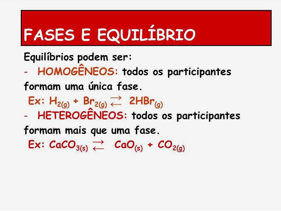FASES E EQUILÍBRIO → ← → ← Equilíbrios podem ser: