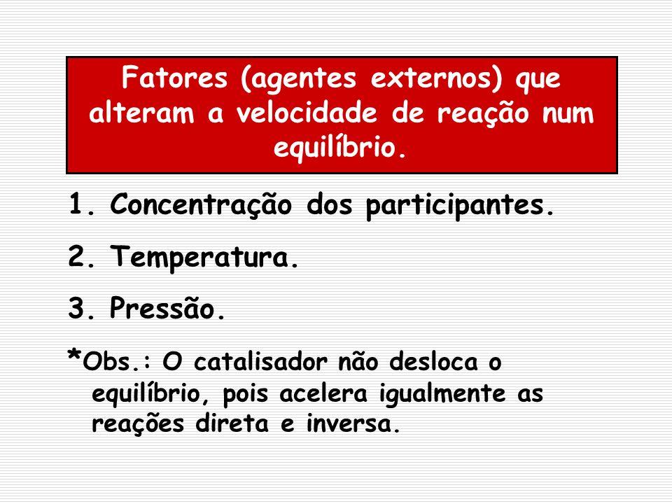 Fatores (agentes externos) que alteram a velocidade de reação num equilíbrio.