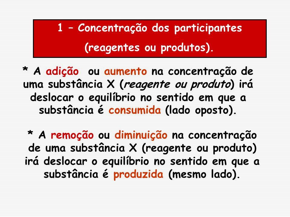 1 – Concentração dos participantes (reagentes ou produtos).