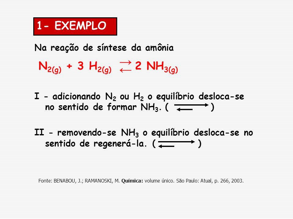 → ← 1- EXEMPLO Na reação de síntese da amônia N2(g) + 3 H2(g) 2 NH3(g)