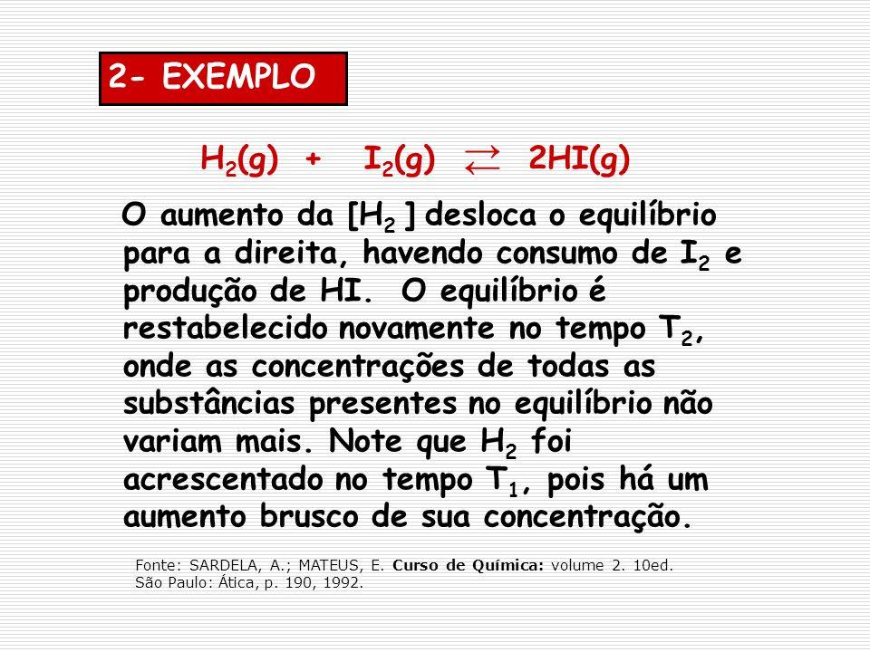 → ← 2- EXEMPLO H2(g) + I2(g) 2HI(g)
