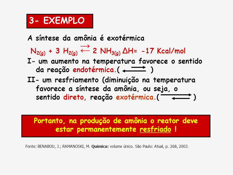 → ← 3- EXEMPLO A síntese da amônia é exotérmica