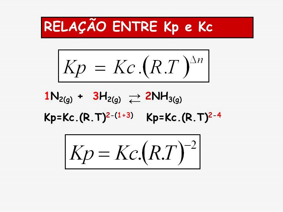 RELAÇÃO ENTRE Kp e Kc → ← 1N2(g) + 3H2(g) 2NH3(g)