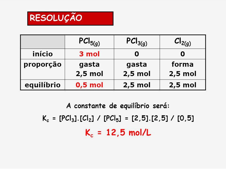 RESOLUÇÃO Kc = 12,5 mol/L PCl5(g) PCl3(g) Cl2(g)