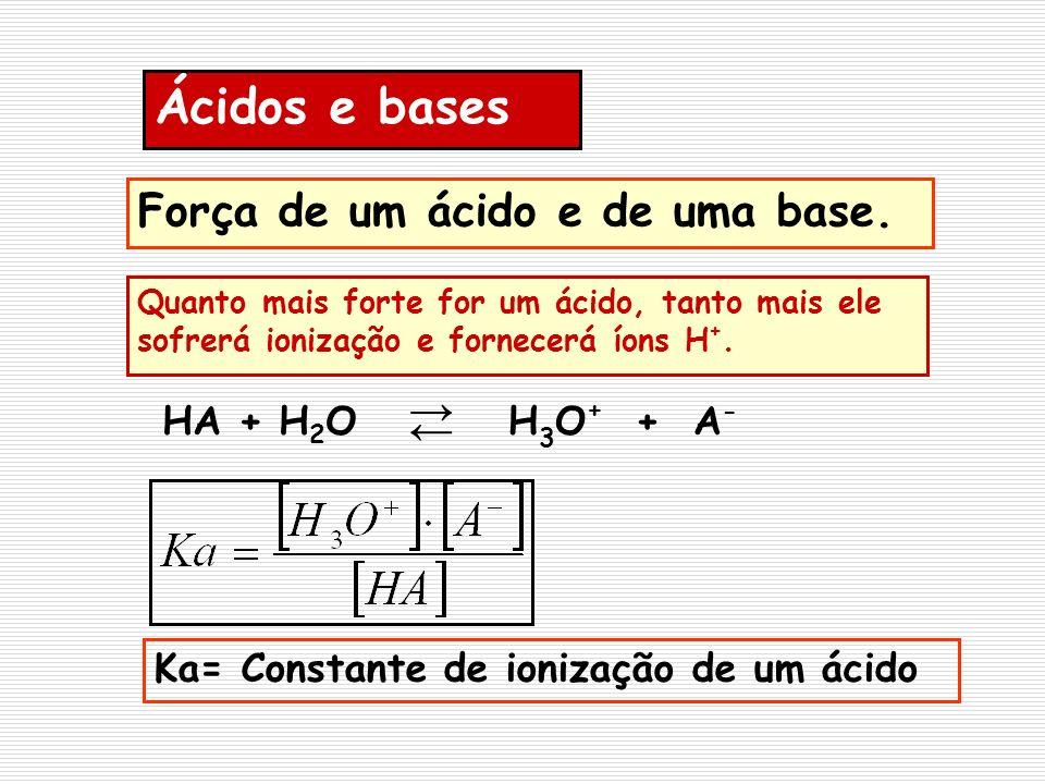 Ácidos e bases Força de um ácido e de uma base. → ← HA + H2O H3O+ + A-