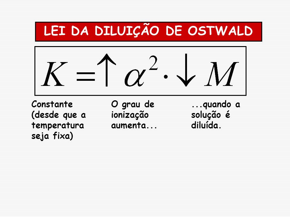 LEI DA DILUIÇÃO DE OSTWALD
