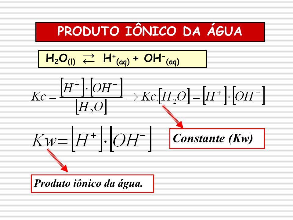 PRODUTO IÔNICO DA ÁGUA → ← Constante (Kw) H2O(l) H+(aq) + OH-(aq)
