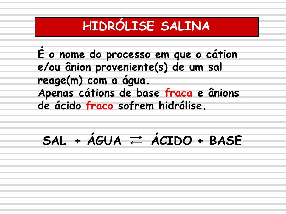 HIDRÓLISE SALINA É o nome do processo em que o cátion e/ou ânion proveniente(s) de um sal reage(m) com a água.