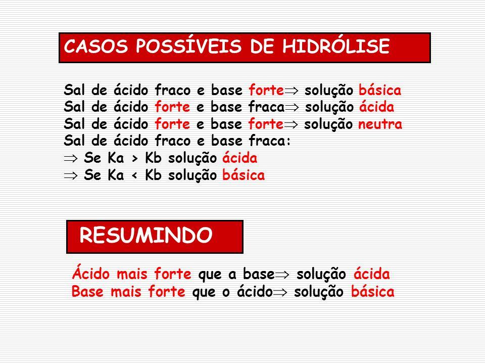 CASOS POSSÍVEIS DE HIDRÓLISE